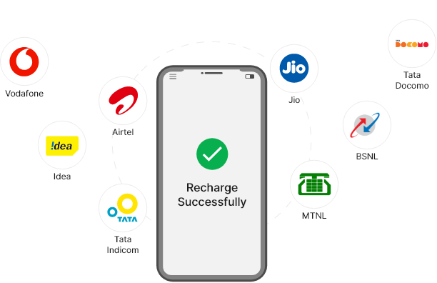 Online Mobile Recharge Business